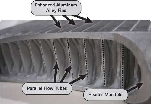 microchannel condenser coil in AC