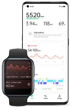 Oppo Smartwatch Fitness Tracking Accuracy