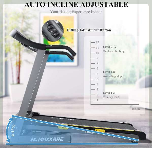 Auto Incline Treadmill Benefits