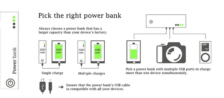 How to Buy a Power Bank in India?